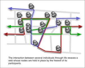 timeline_multinetwork