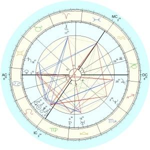 astro-chart
