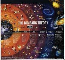 Big-Bang2