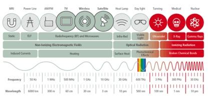electromagneticspectrum copy