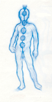 etheric-body